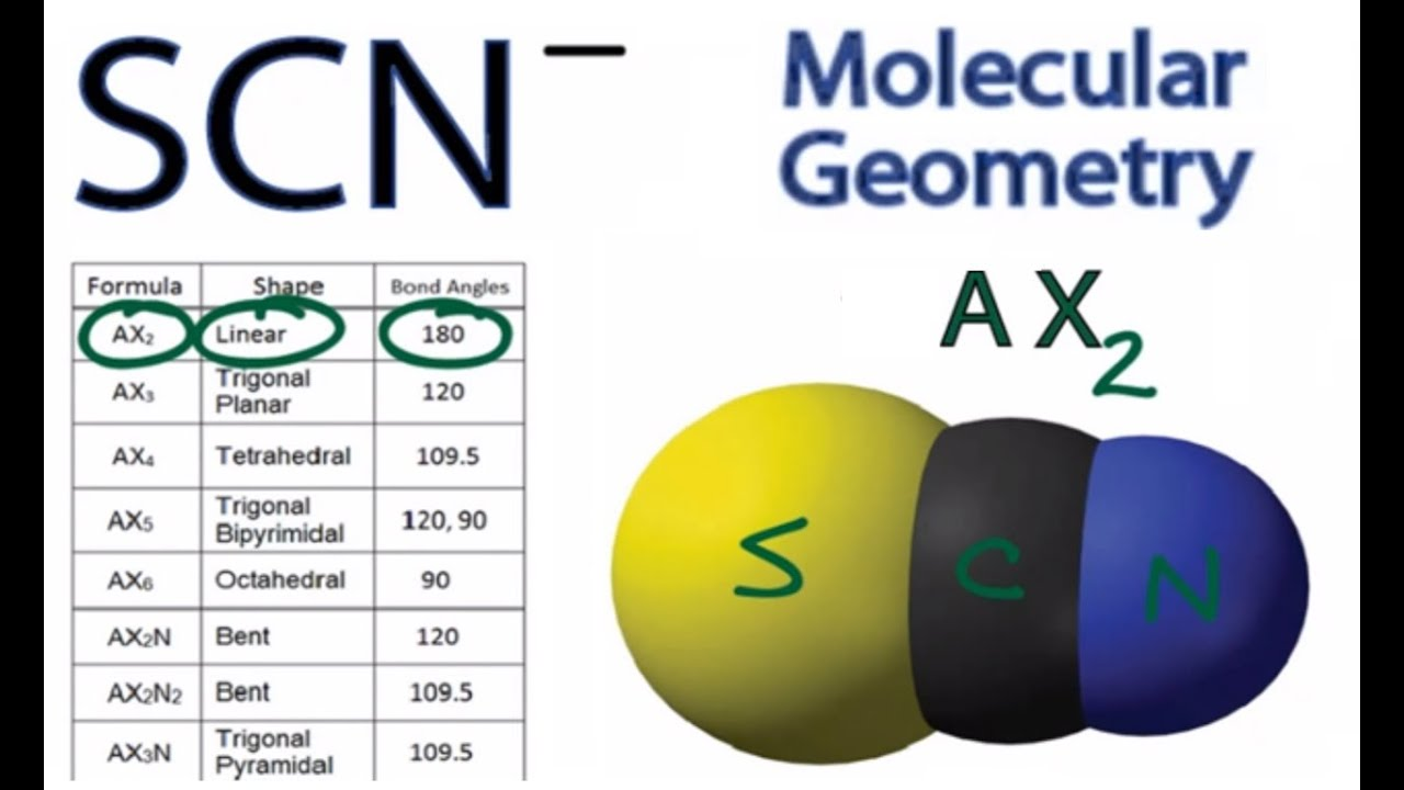 SCN- Molecular Geometry / Shape and Bond Angles - YouTube