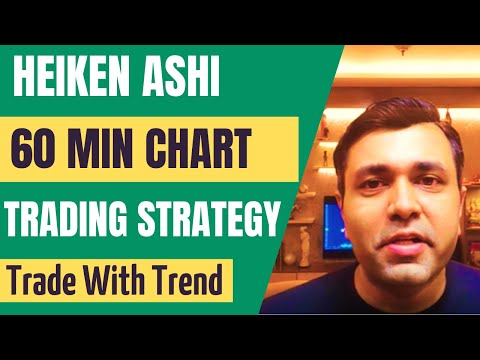 How to trade options with heiken ashi candles
