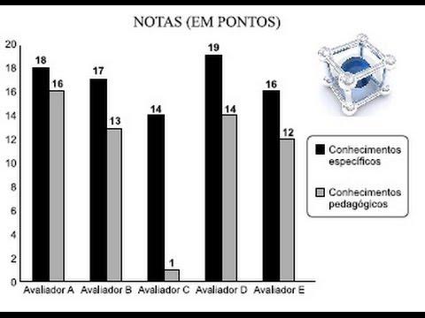 ENEM 2013/2014 QUESTÃO COMENTADA E RESOLVIDA 145  (PROVA CINZA 2° DIA)