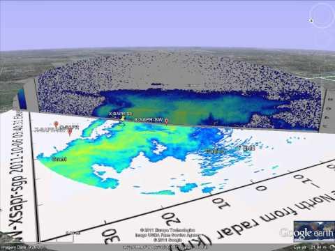 Scanning Precipitation Radar Animation