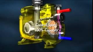 Дозировочные насосы Milton Roy серии MRoy(Дозировочные насосы Milton Roy серии MRoy с гидравлической мембраной. Компания Flow-Technologies является официальным..., 2015-01-27T14:49:04.000Z)