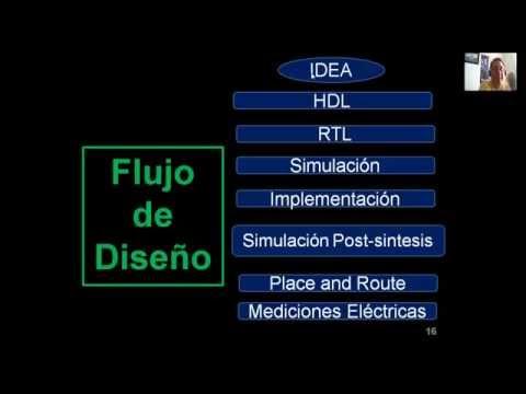 FPGAs & Verilog Introducción a HDL. Hackeando Tec
