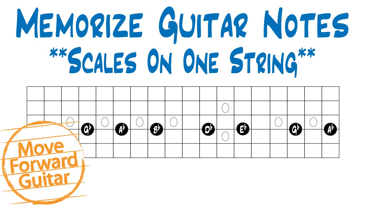memorize guitar notes scales on one string youtube. Black Bedroom Furniture Sets. Home Design Ideas