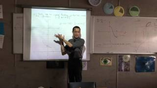 Inverse Trigonometric Functions (4 of 4: Graphing the Shape of the inverse Trig Functions)