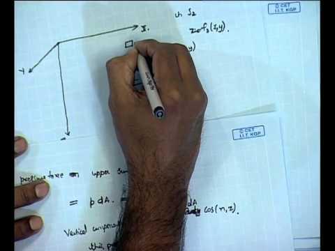 Mod-01 Lec-02 Archimedes Principle