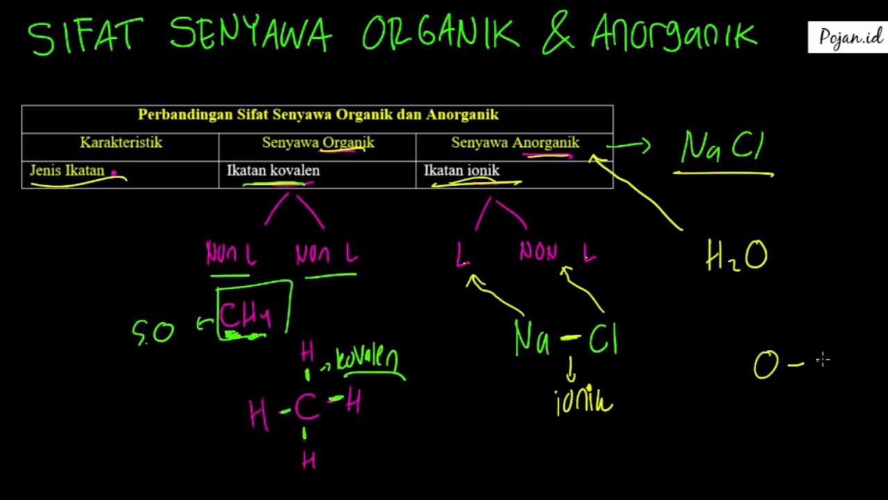 Dengan mengetahui secara baik aspek fisik suatu molekul organic maka dapat dirancang suatu sintesa molekul. Sifat Senyawa Organik dan Anorganik | Materi Hidrokarbon
