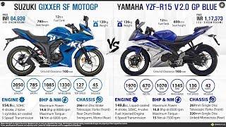 R15 Vs Gixxer SF  Comparison   R15 , Gixxer SF Specification   Price Difference   Millage