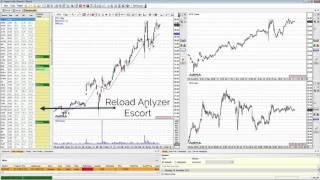 17. Signale erstellen und im Markt scannen (Tutorial) Modul 6 Teil 2