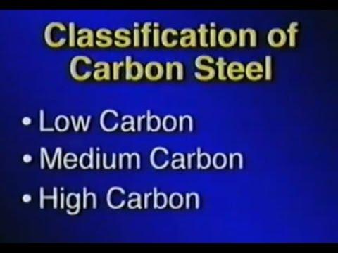 Classification of Plain Carbon Steels