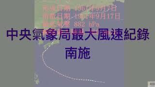狹普、南施、 海燕和梅姬的比較 你有想過狹普不是全世界最強的颱風嗎