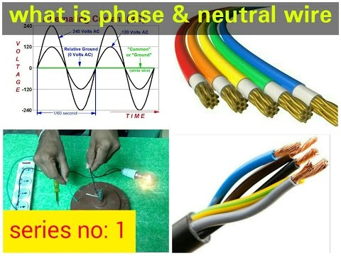 WHAT IS PHASE & NEUTRAL WIRE IN HINDI (Hindi/Urdu)- YouTube SEO Electro Technic