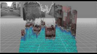 3D Stixels Obtained from Stereo Data in a Urban Environment thumbnail
