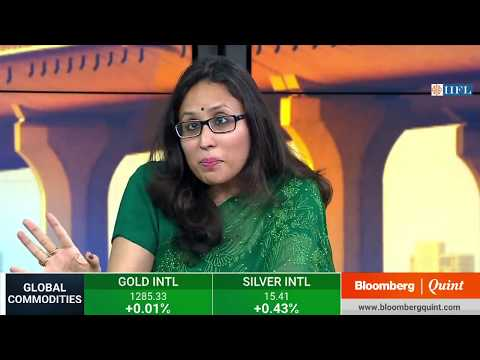 The Mutual Fund Show: Do's & Dont's Of Starting A New SIP #BQ