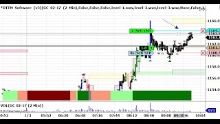 Live Day Trading Gold Futures 1-3-2017