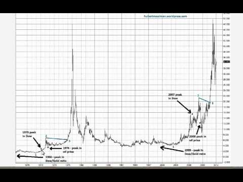 Ysis Of The Long Term Silver Chart
