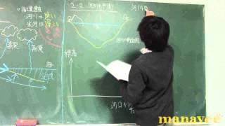 地球上の水循環・河川の平衡-10
