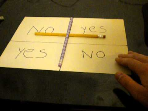 What Is The Charlie Challenge? Does It Work? How To Do It!