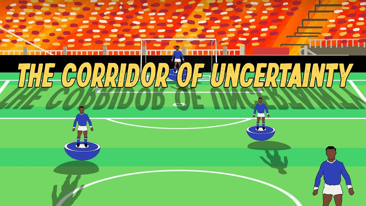 What is the Corridor of Uncertainty?