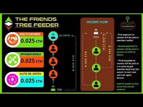 Contract between friends money Free Loan