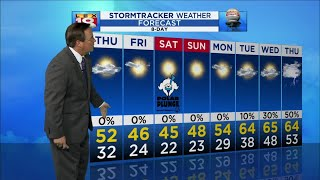 Evening Weather - March 3