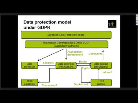 The EU GDPR and you: requirements for marketing