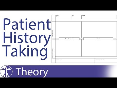 Patient History Taking & RPS Form
