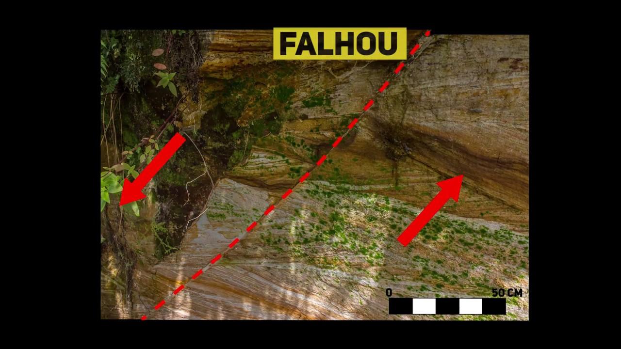 O Que é Uma Falha Geológica