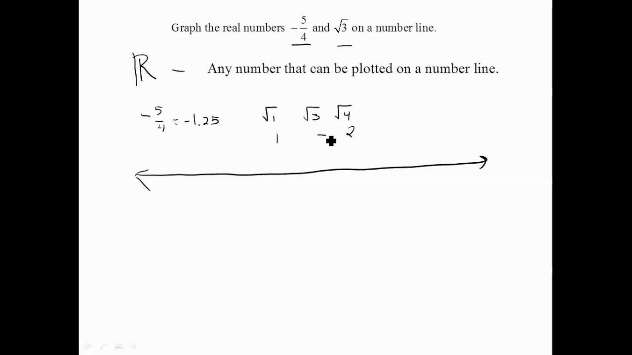 worksheet. Graph On A Number Line. Discoverymuseumwv Worksheets for ...