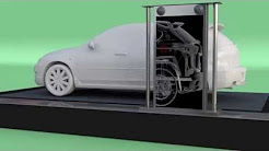 X-ray car-scanner for mazda