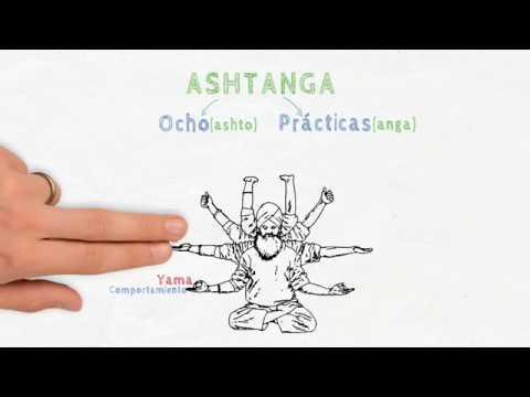 ¿Que significa ashtanga vinyasa yoga?