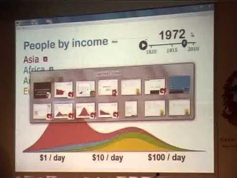 """""""Investing for Children"""" by Hans Rosling"""