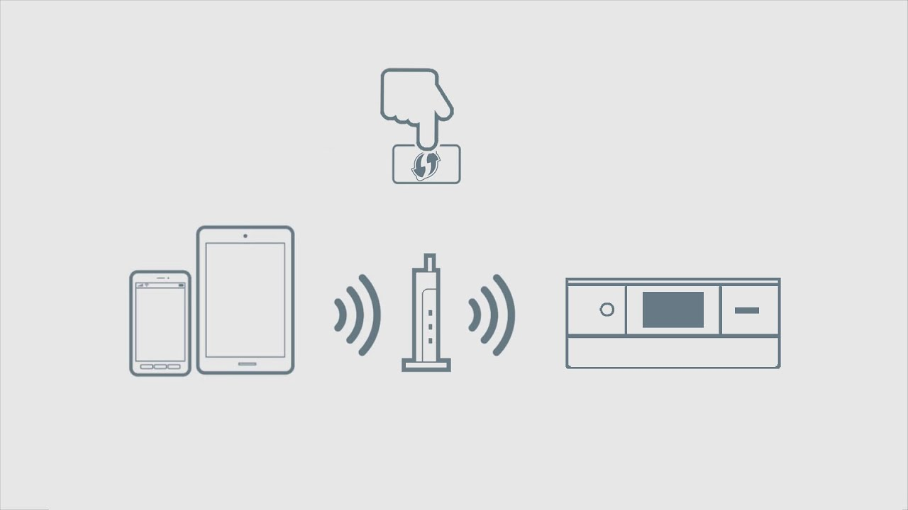 スマホでプリンターを使う~無線LAN環境でプッシュボタン設定する場合 (エプソン EP-881A,EP-880A