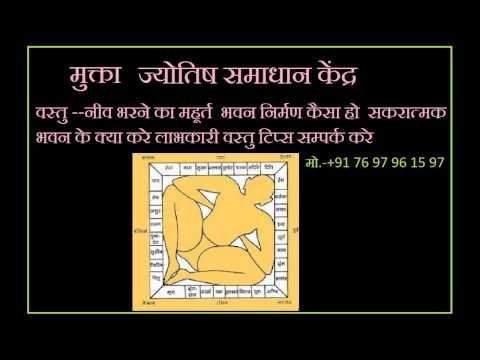 mukta jyotish samadhan kendr मुक्ता ज्योतिष समाधान केंद्र  by muktajyotishs