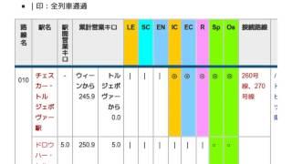015号線 (チェコ) - JapaneseCla...