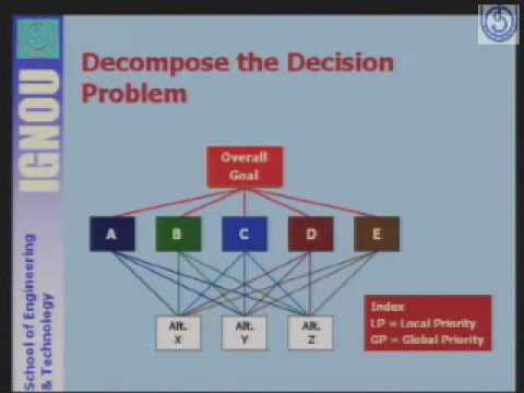 Decision Support System for Infrastructure Planning