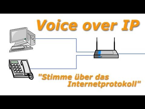 So funktioniert Voice over IP (VoIP)