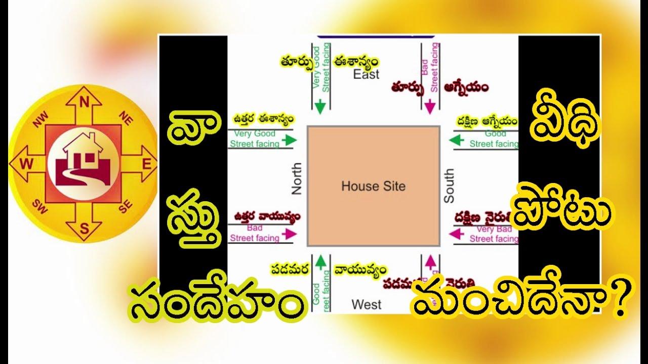 Vastu Tips In Telugu Pdf