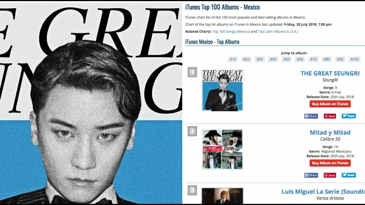 Big Bang's Seungri tops iTunes album charts in 15 countries with 'The Great  Seungri'