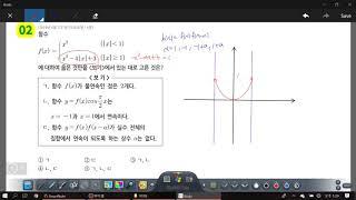 창규야 모의고사 가형 2014 4월 f(x)=x^2, x^2ㅡ4lxl+3 ㄱ,ㄴ,ㄷ 창규야201404함수에대…