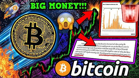BITCOIN HALVING EXPLOSION!!! BIG MONEY ENTERS CRYPTO!! WARNING: DOUBLE TOP!!!