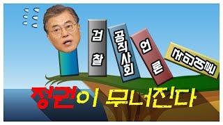 [홍준표의 뉴스콕] 역대 최단기, 위기의 文정부