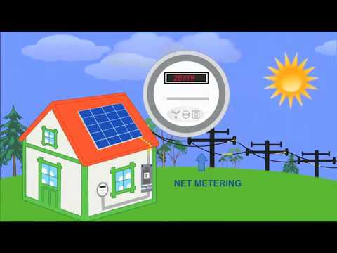 How Solar Panels Work   Aztec Renewable Energy