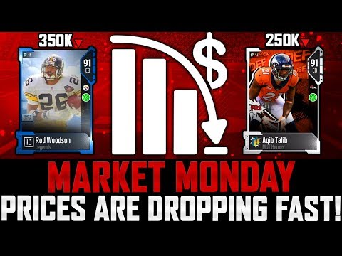 MARKET MONDAY | THE MARKET IS CRASHING FAST! | 4 DAY PREP FOR MOST FEARED! | MUT 18