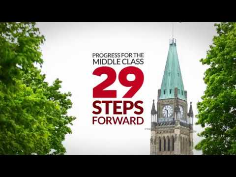 Progress for the Middle Class: 29 Steps Forward