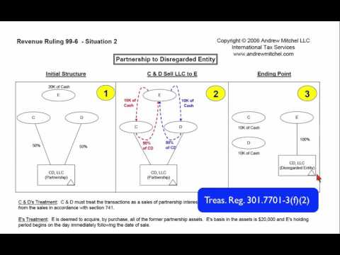 Rev. Rul. 99-6, Situation 2, Partnership to Disregarded Entity