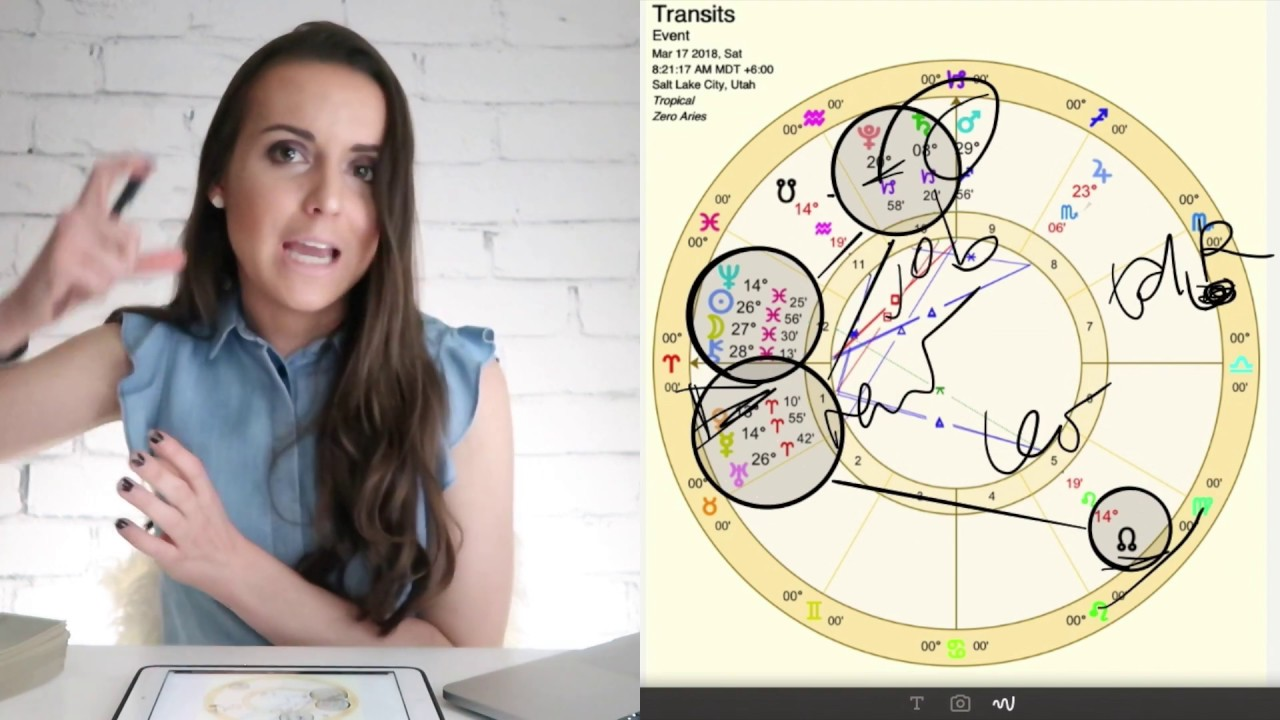 Your horoscope for March 2018