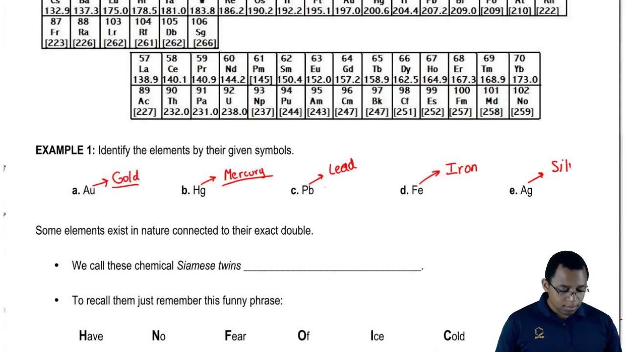 Chemistry symbols and their meanings how to draw electrical understanding and recognizing element symbols youtube maxresdefault watchvvs6f1jicdts biocorpaavc Images
