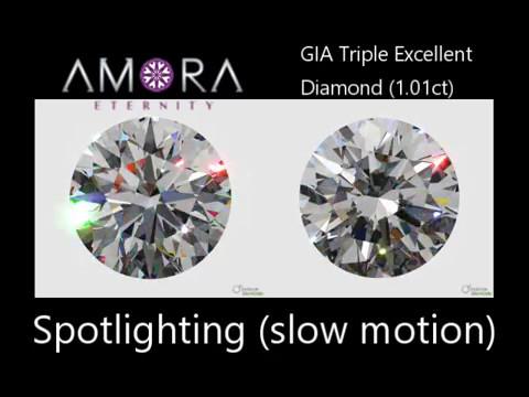 Amora Gem Eternity versus GIA Excellent Diamond - Review