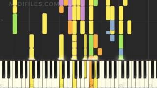 MIDI KARAOKE TUTORIAL : ICH GEB MEIN HERZ NIE MEHR (STEPHAN SULKE)
