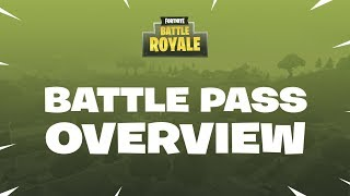 Battle Royale - Battle Pass Overview